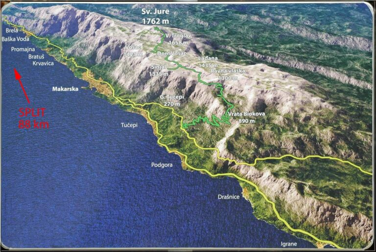 bioko parkas kroatija kalnai